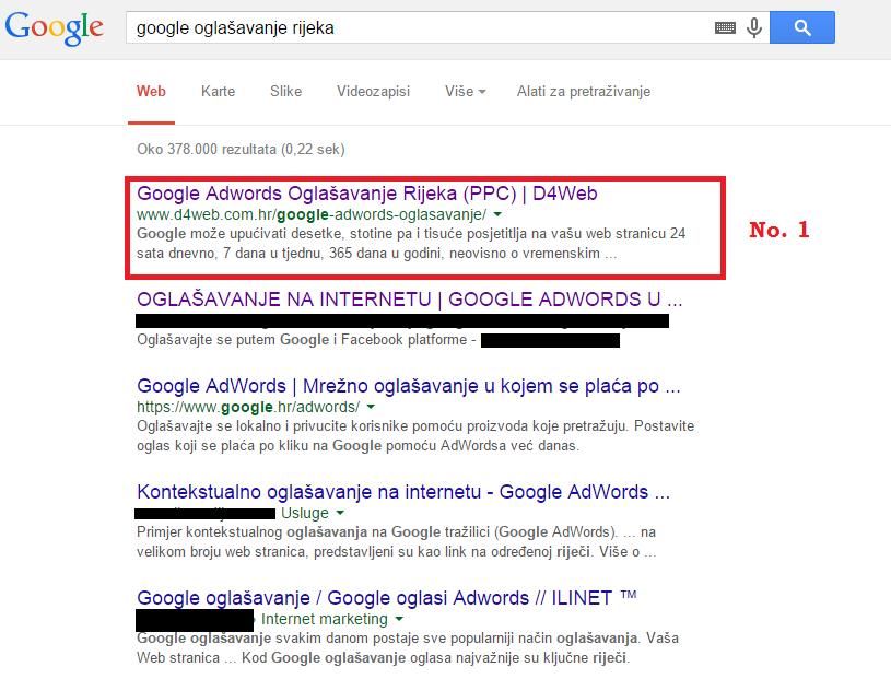 googlee adwrds oglašavanje