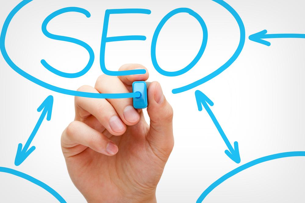 Osnovna Podjela Web Optimizacije Za Web Tražilice (SEO)