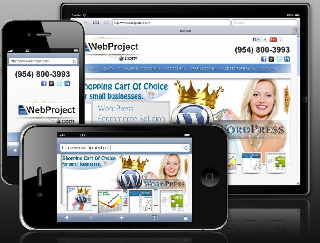 8 Razloga da Uložite u Responsive Web Stranicu Vašeg Biznisa