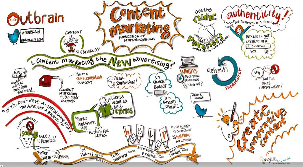 Najčešće Pogreške U Content Marketingu Koje Želite Izbjeći